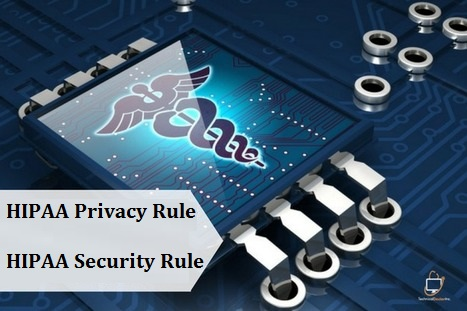 Today's Article on Understanding the HIPAA Privacy Rule, Security Rule and Breach Notification Rules and their compliance