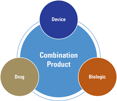 Proper Understanding of the US and EU Regulations on CombinationProducts
