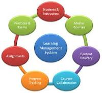 Learning Management Systems (LMS)