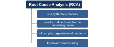 Root Cause Analysis3