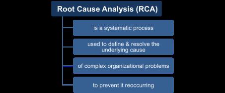 Root Cause Analysis3
